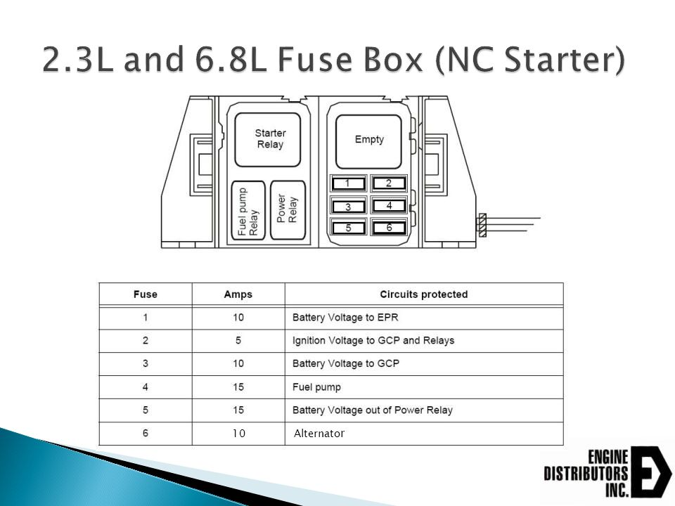 2.3L and 6.8L Fuse Box (NC Starter)