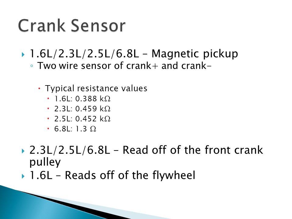 Crank Sensor 1.6L/2.3L/2.5L/6.8L – Magnetic pickup