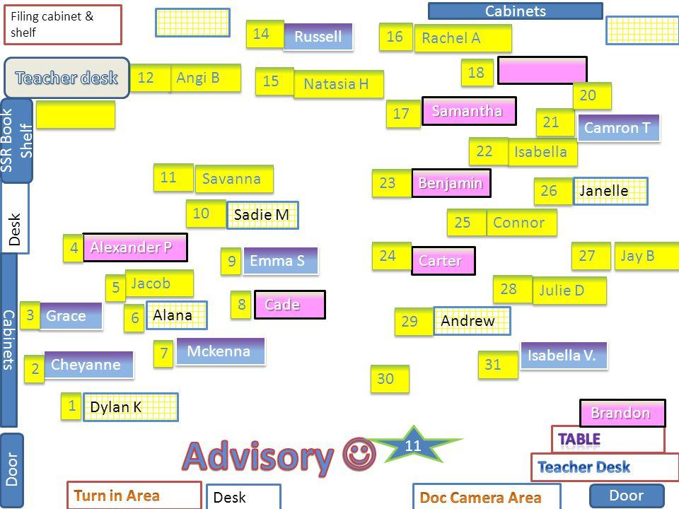 Advisory  Teacher desk Cabinets 14 Russell 16 Rachel A 18 12 Angi B