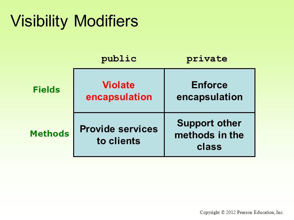 Visibility Modifiers public private Violate encapsulation Enforce