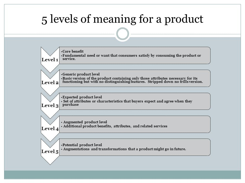 5 levels of meaning for a product