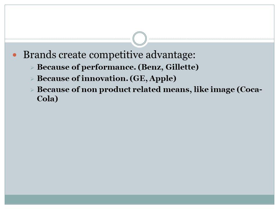Brands create competitive advantage: