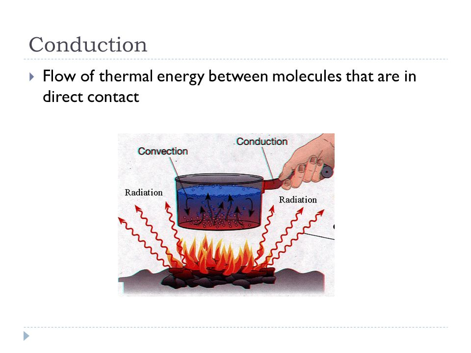 Conduction Flow of thermal energy between molecules that are in direct contact