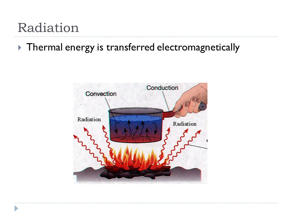 Radiation Thermal energy is transferred electromagnetically