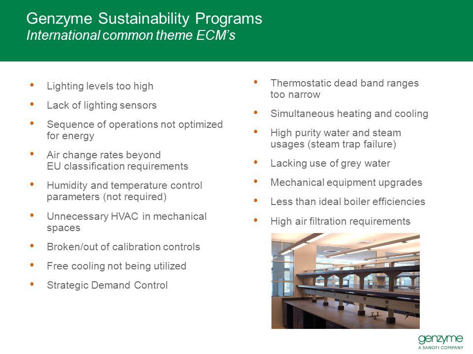 Genzyme Sustainability Programs International common theme ECM's