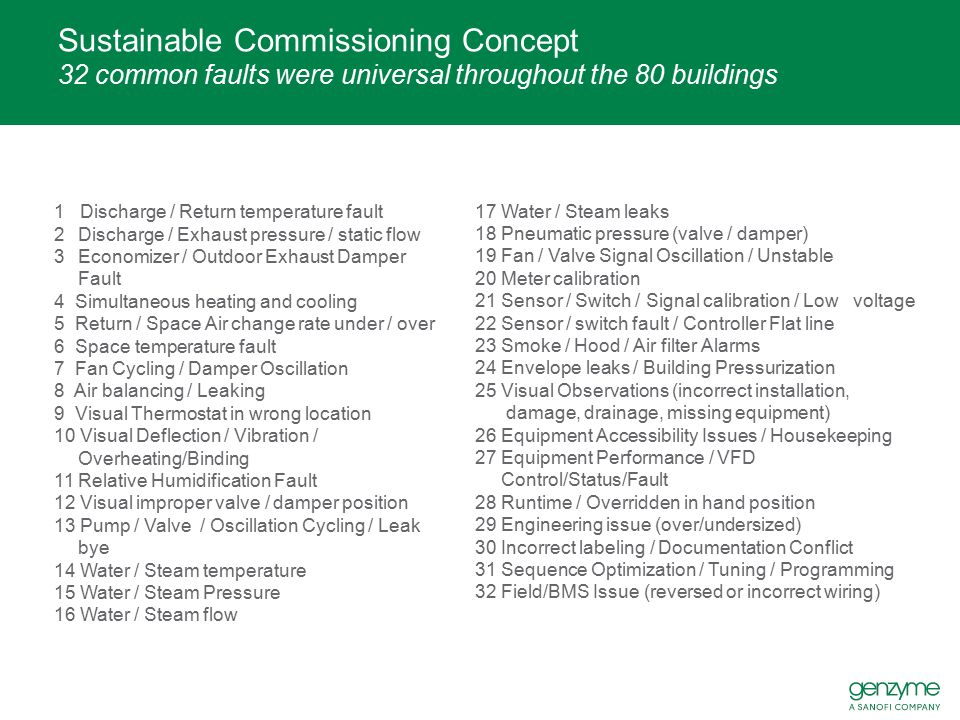 Sustainable Commissioning Concept 32 common faults were universal throughout the 80 buildings