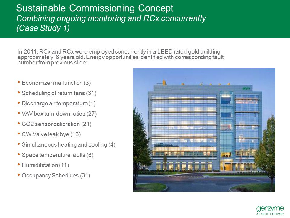 Sustainable Commissioning Concept Combining ongoing monitoring and RCx concurrently (Case Study 1)
