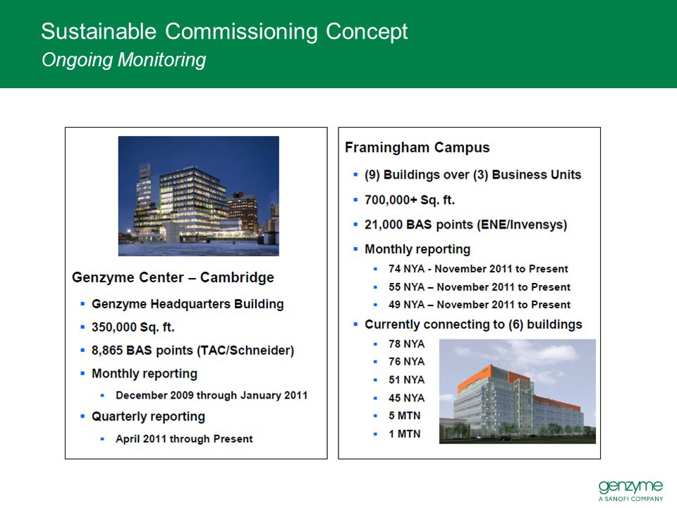 Sustainable Commissioning Concept Ongoing Monitoring
