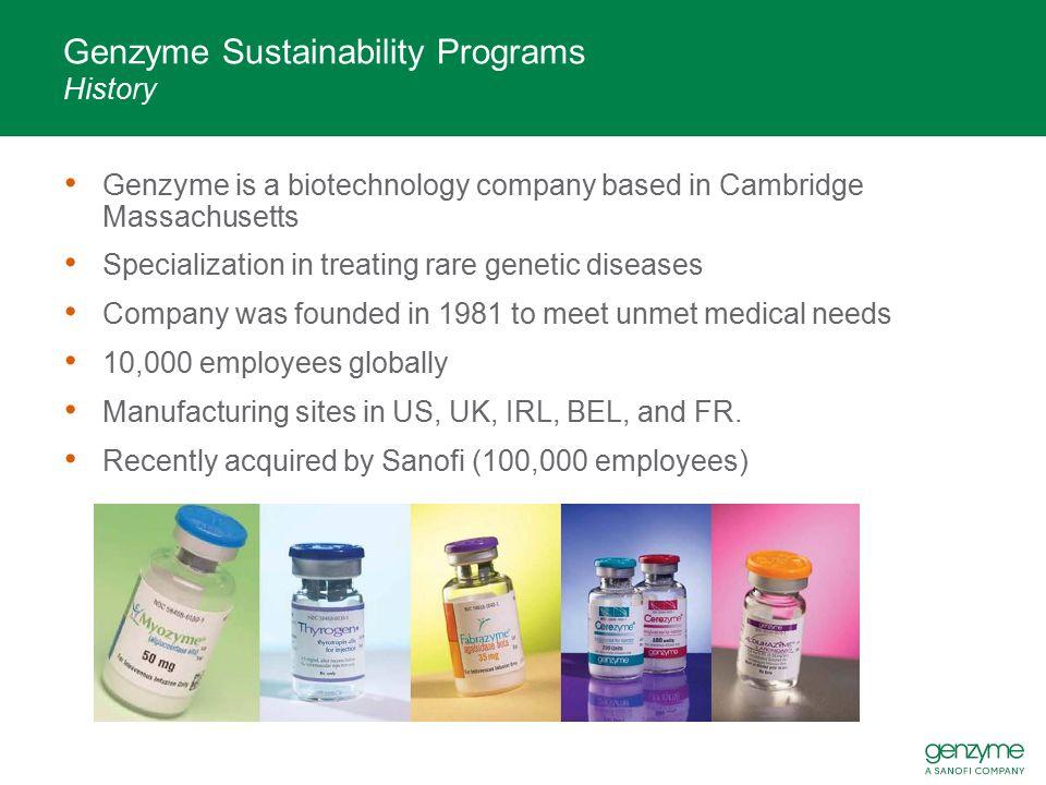 Genzyme Sustainability Programs History