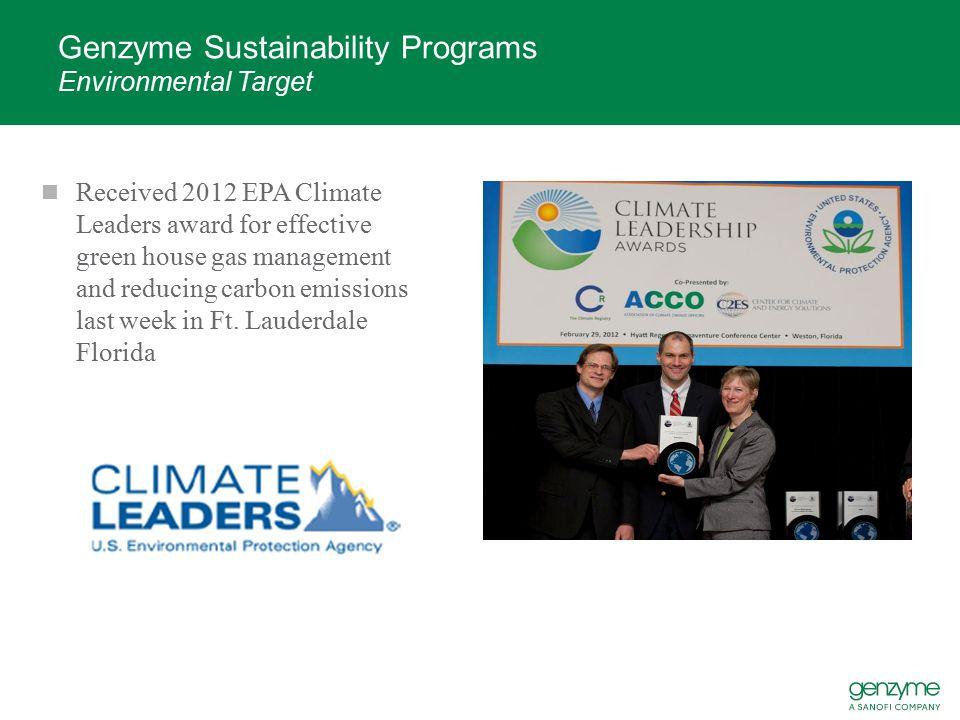 Genzyme Sustainability Programs Environmental Target