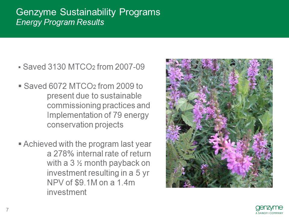 Genzyme Sustainability Programs Energy Program Results