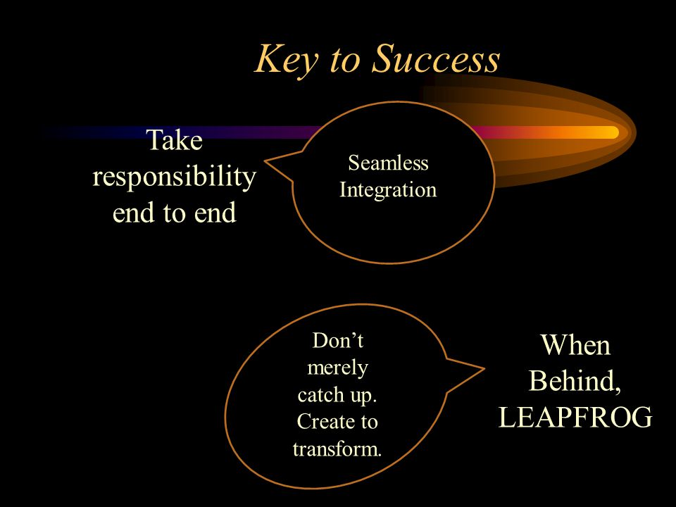 Key to Success Take responsibility end to end When Behind, LEAPFROG