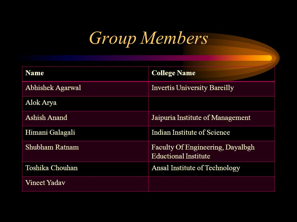 Group Members Name College Name Abhishek Agarwal