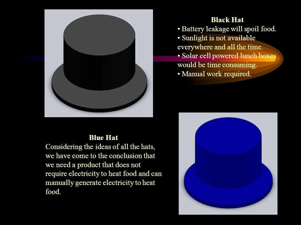 Black Hat Battery leakage will spoil food. Sunlight is not available everywhere and all the time.