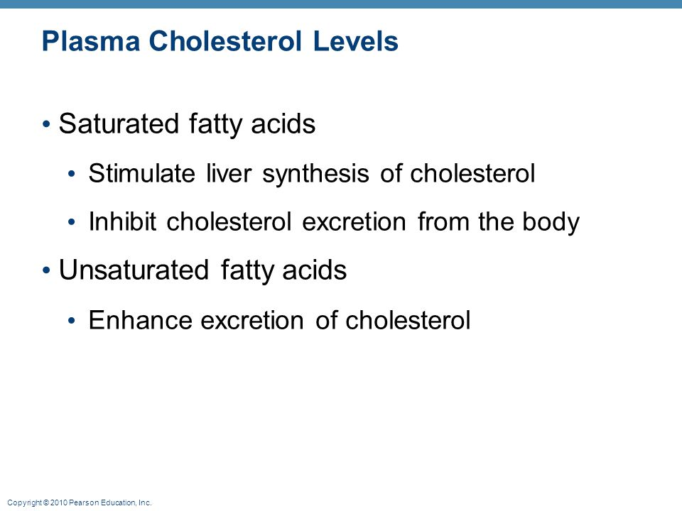 Plasma Cholesterol Levels