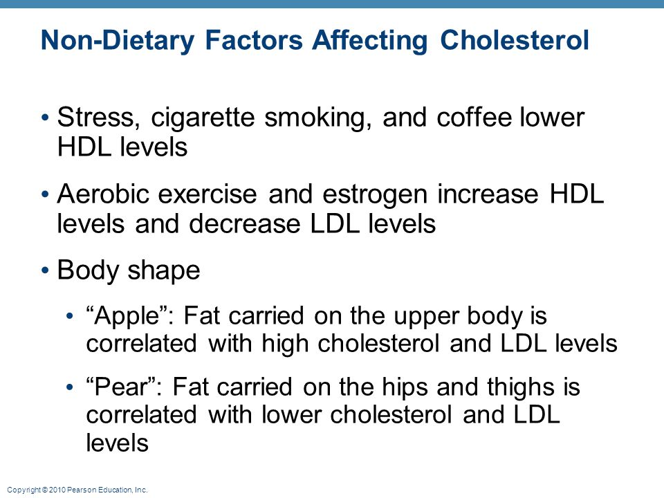 Non-Dietary Factors Affecting Cholesterol