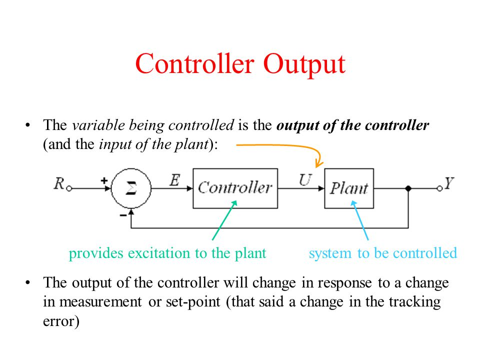 Controller Output The variable being controlled is the output of the controller (and the input of the plant):