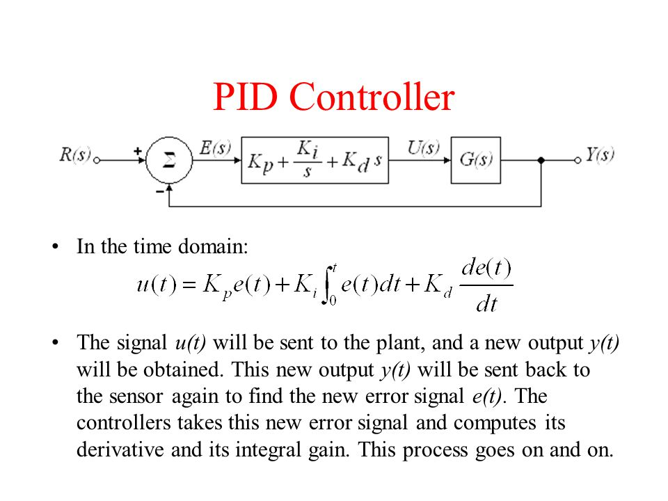 PID Controller In the time domain: