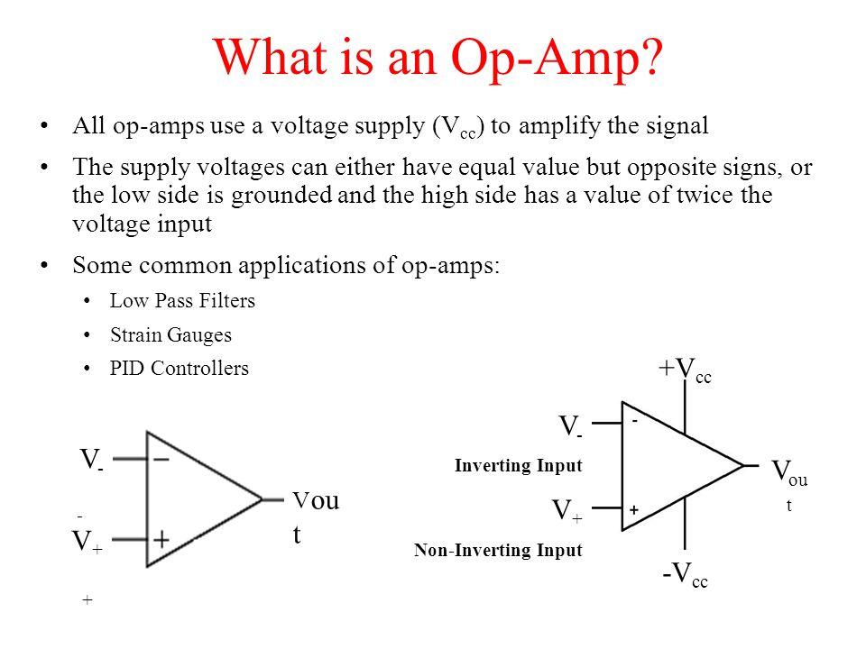 What is an Op-Amp +Vcc V- V- Vout V- V+ Vout V+ V+ -Vcc