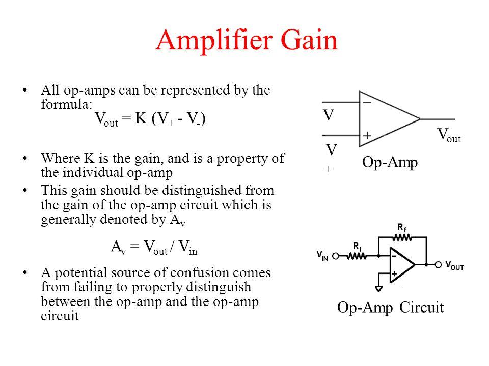 Amplifier Gain V- Vout = K (V+ - V-) Vout V+ Op-Amp Av = Vout / Vin