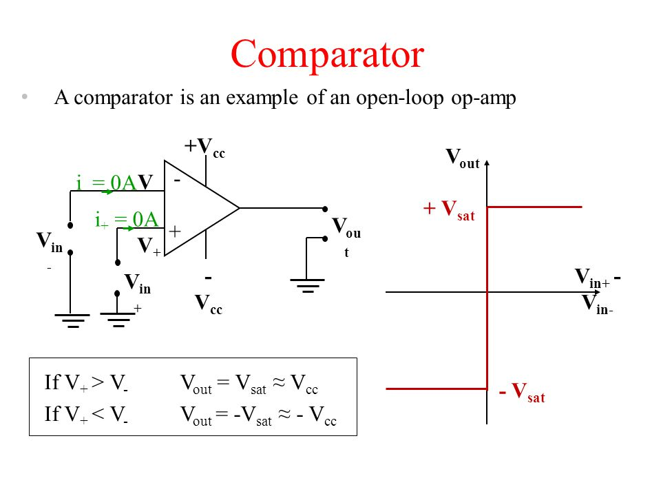 Comparator A comparator is an example of an open-loop op-amp i- = 0A