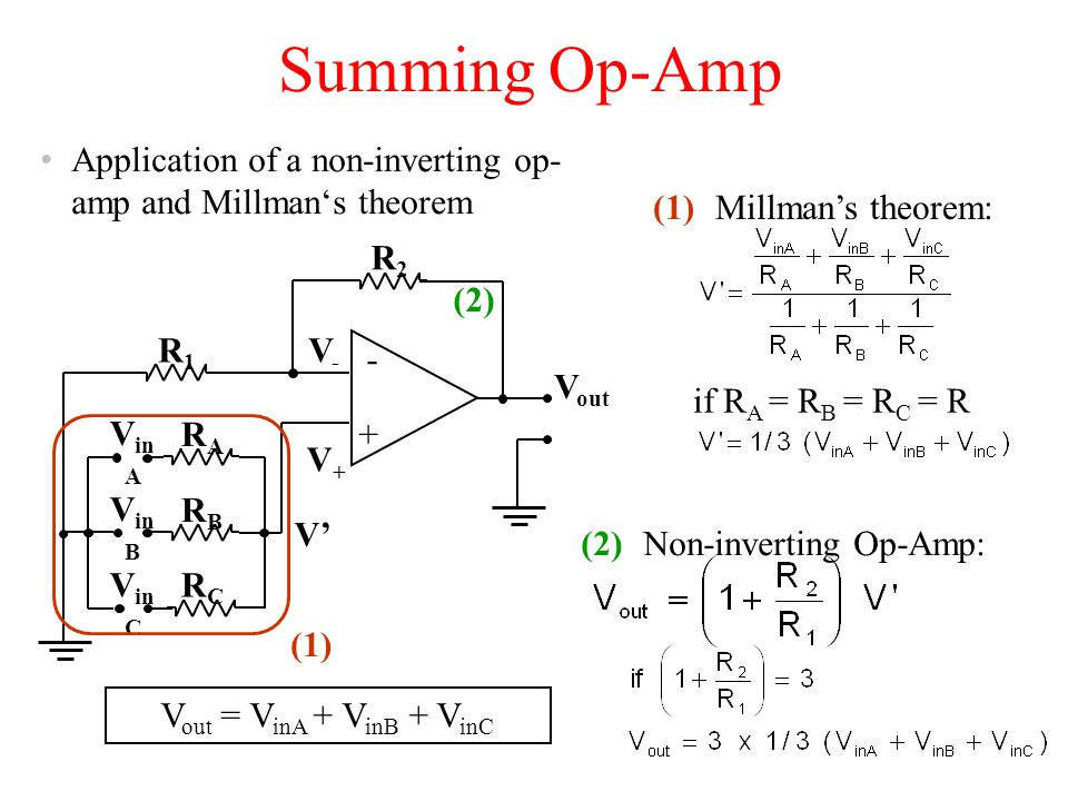 Summing Op-Amp Application of a non-inverting op-amp and Millman's theorem. (1) Millman's theorem: