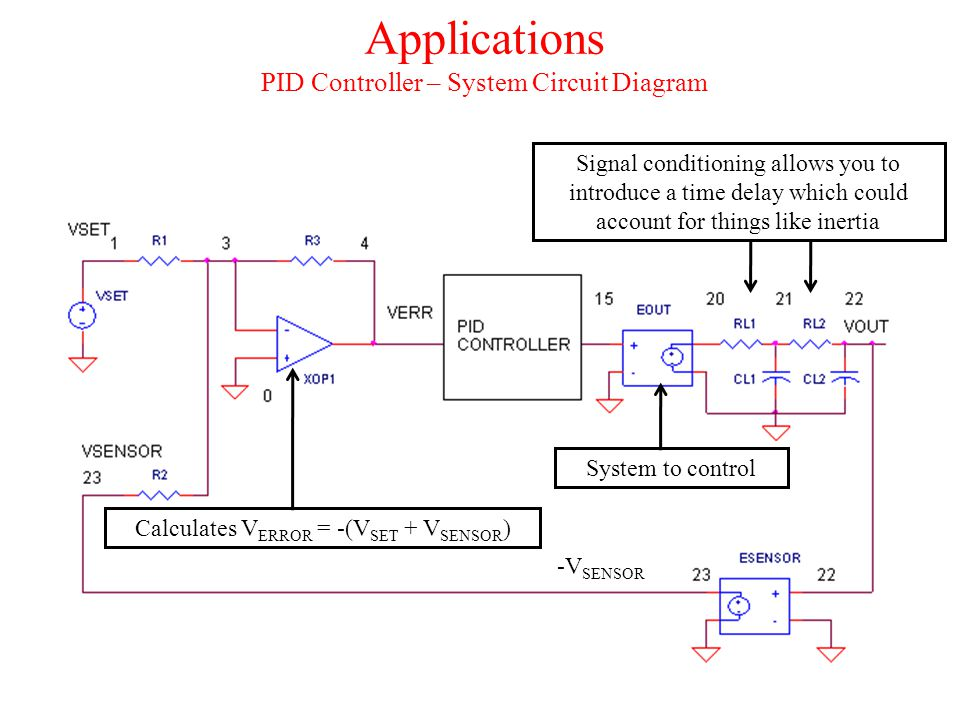 Applications PID Controller – System Circuit Diagram
