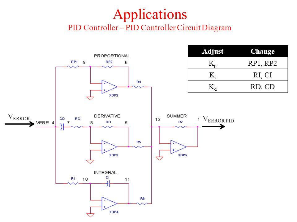 Applications PID Controller – PID Controller Circuit Diagram
