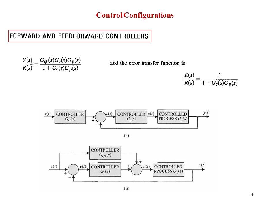 Control Configurations