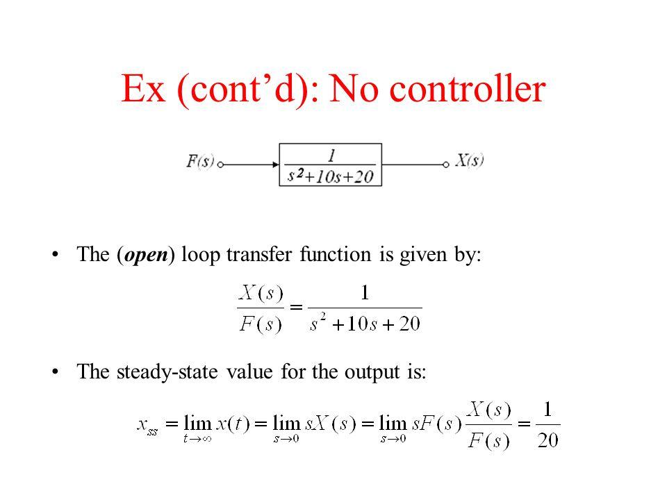 Ex (cont'd): No controller