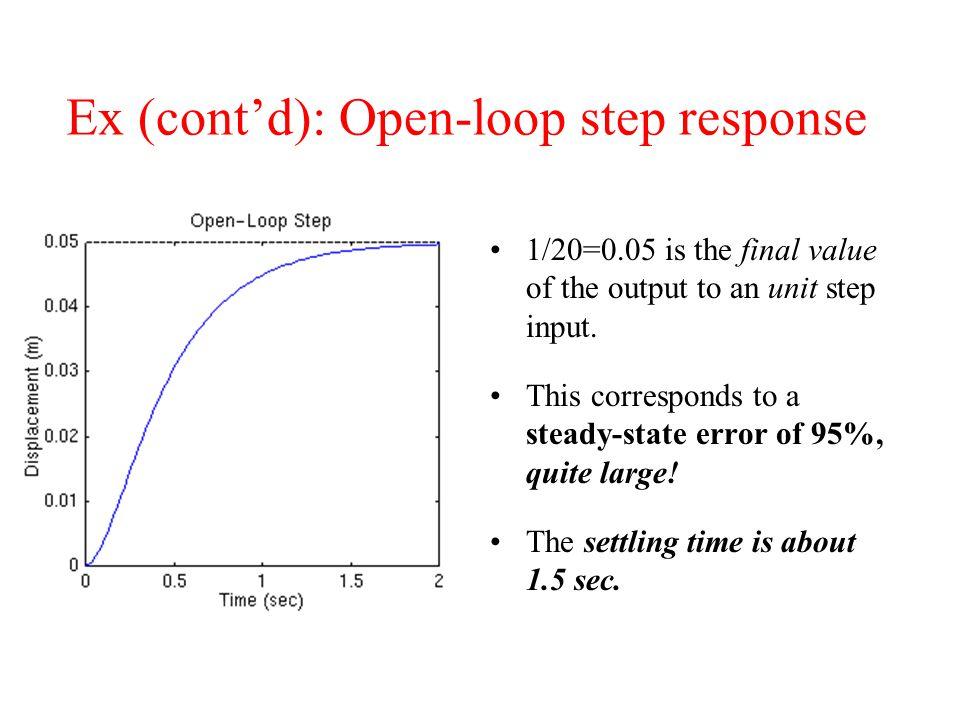 Ex (cont'd): Open-loop step response