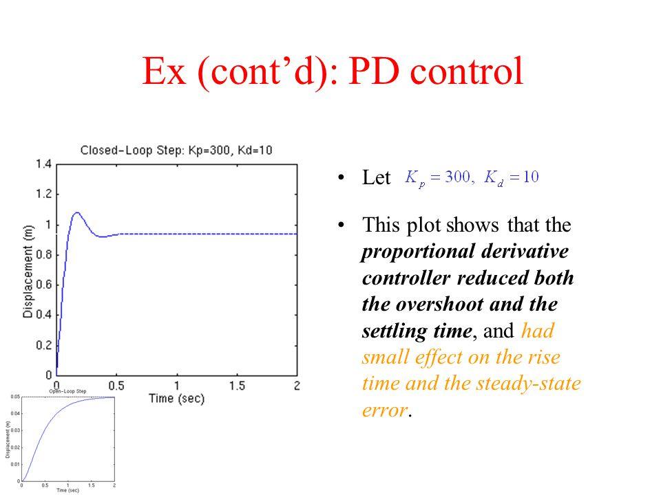 Ex (cont'd): PD control