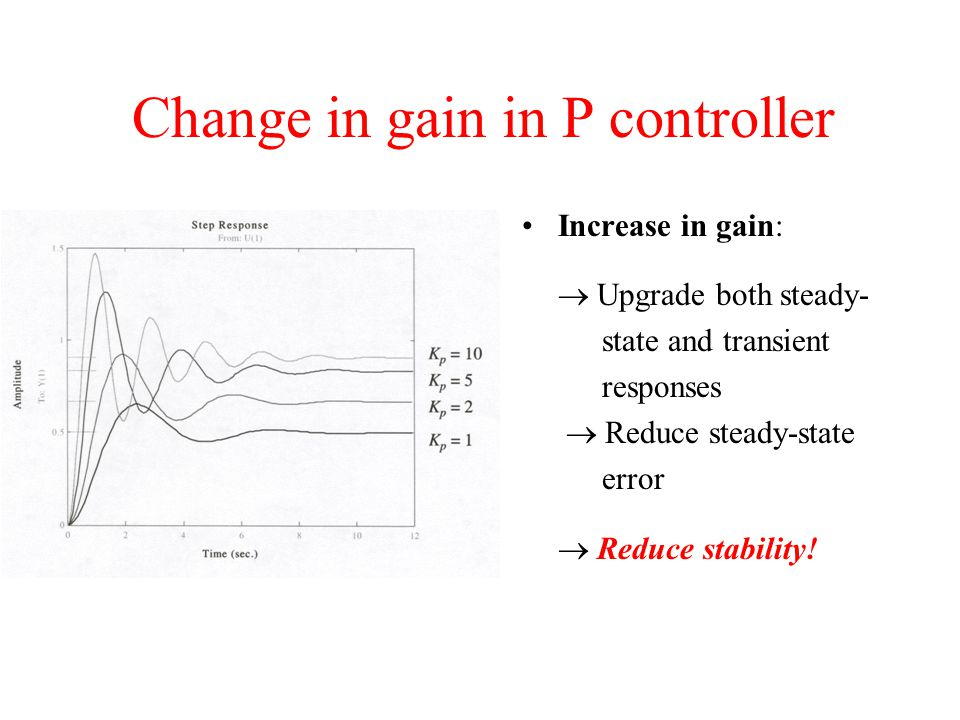 Change in gain in P controller