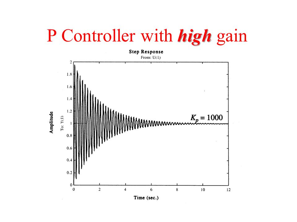 P Controller with high gain