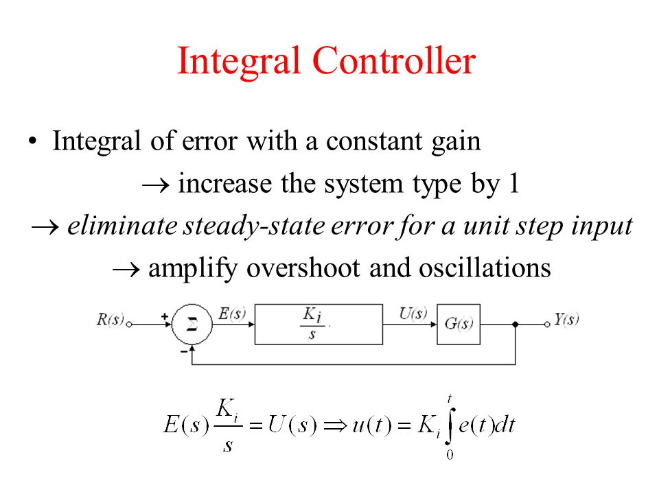 Integral Controller Integral of error with a constant gain