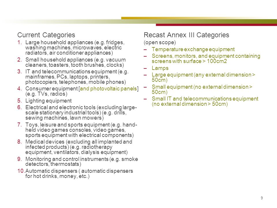 Recast Annex III Categories