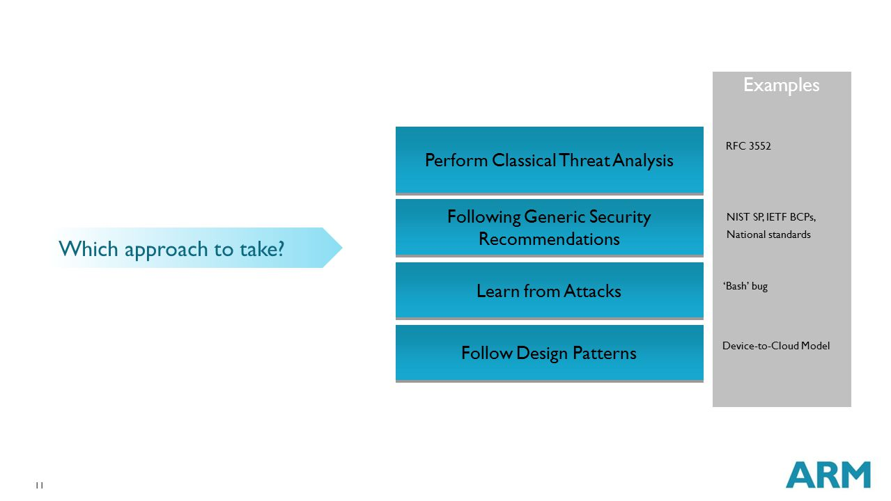 Which approach to take Examples Perform Classical Threat Analysis