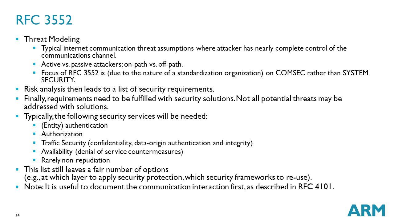RFC 3552 Threat Modeling.