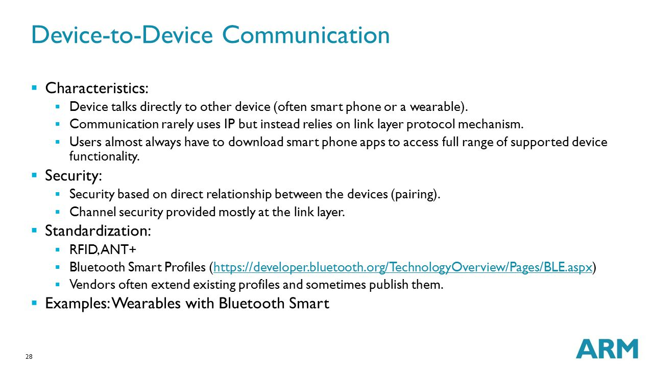 Device-to-Device Communication
