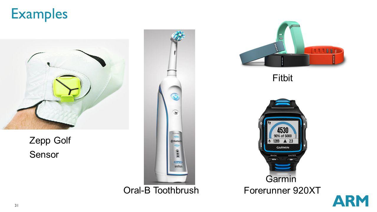 Examples Fitbit Zepp Golf Sensor Garmin Forerunner 920XT