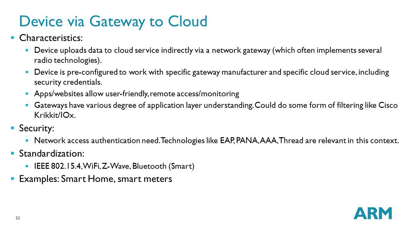 Device via Gateway to Cloud