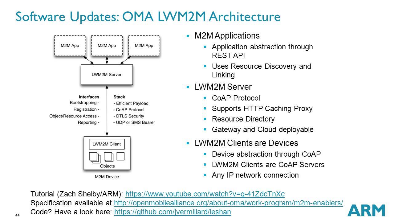 Software Updates: OMA LWM2M Architecture
