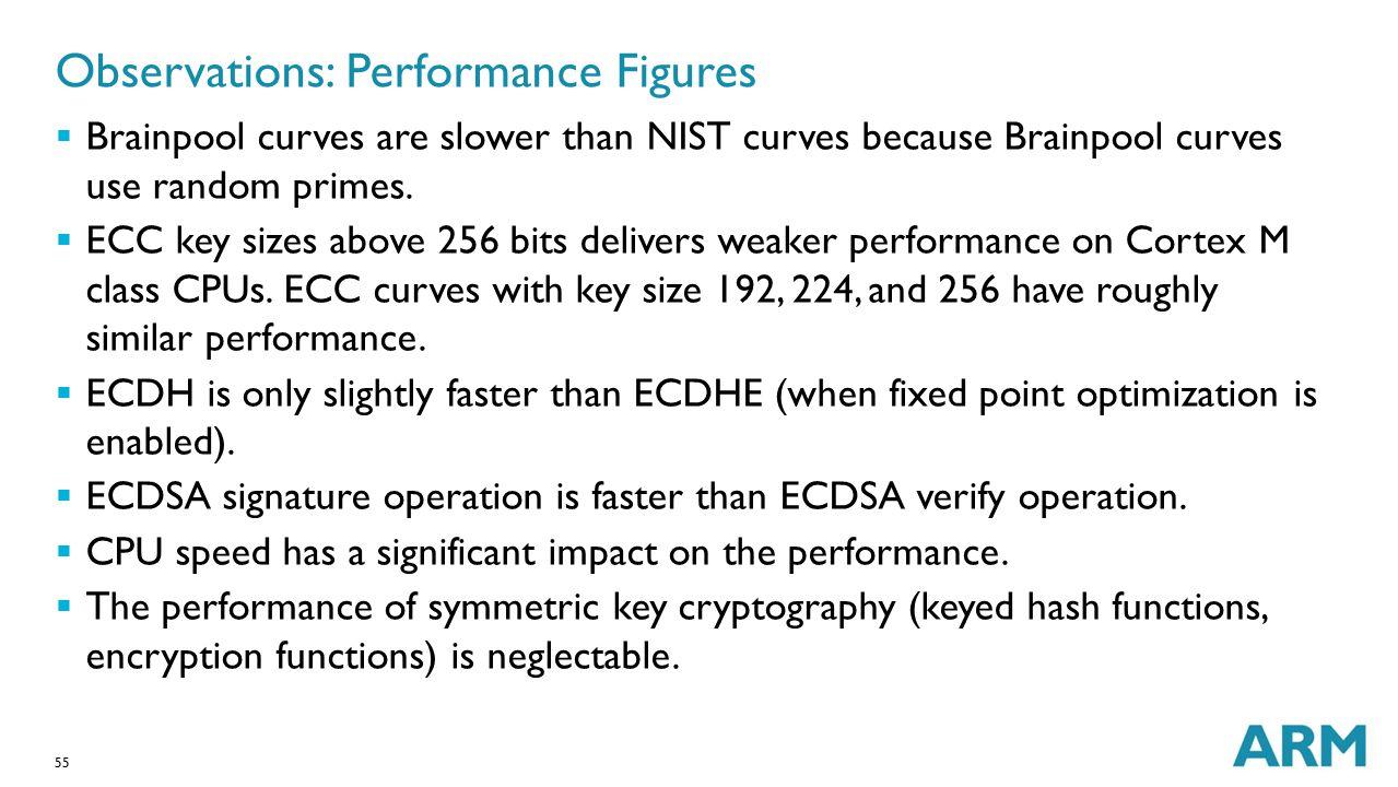 Observations: Performance Figures