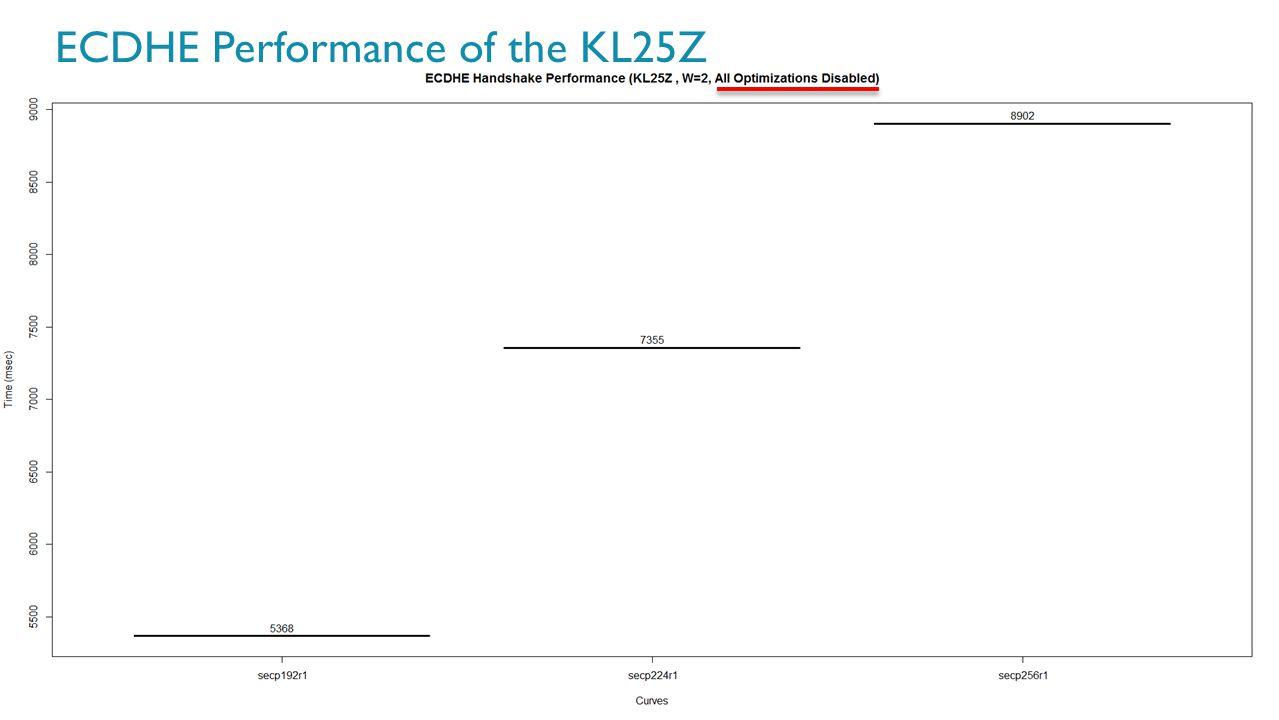 ECDHE Performance of the KL25Z