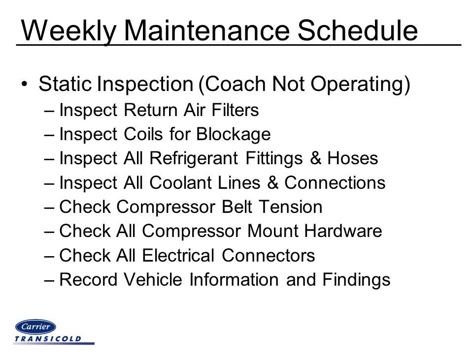 Weekly Maintenance Schedule