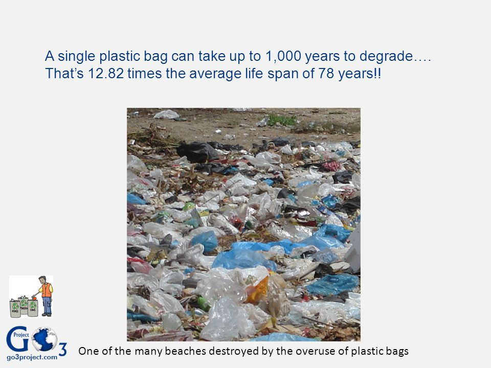 A single plastic bag can take up to 1,000 years to degrade…. That's 12