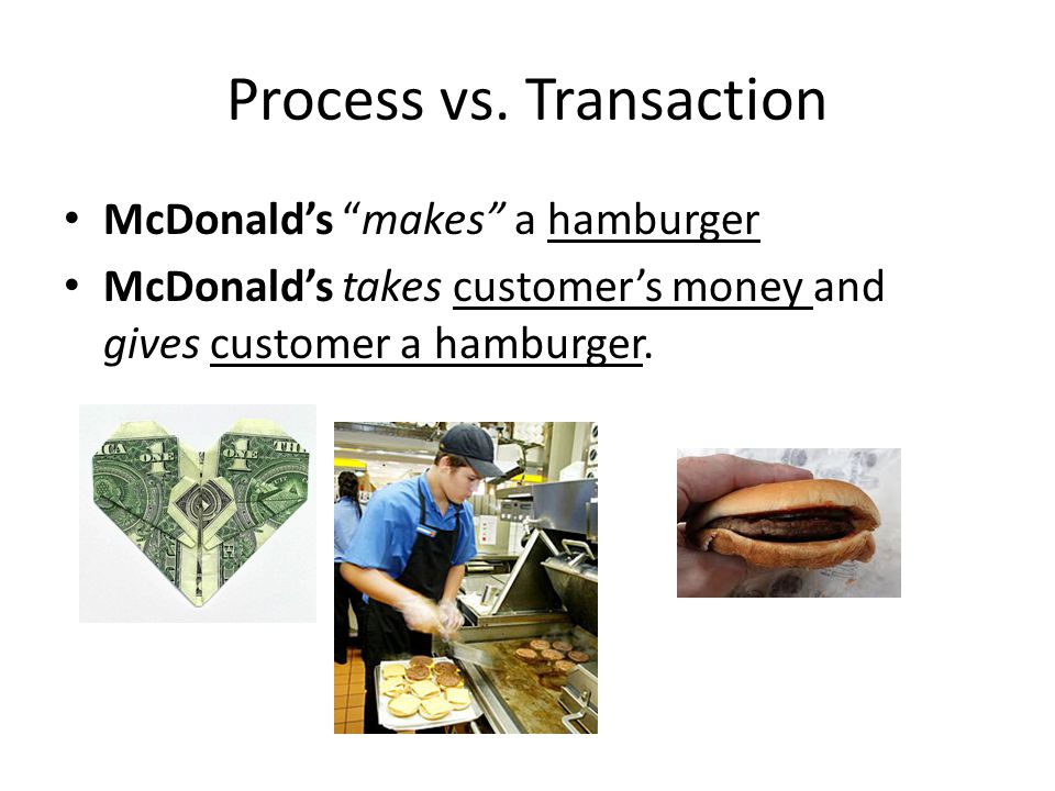 Process vs. Transaction