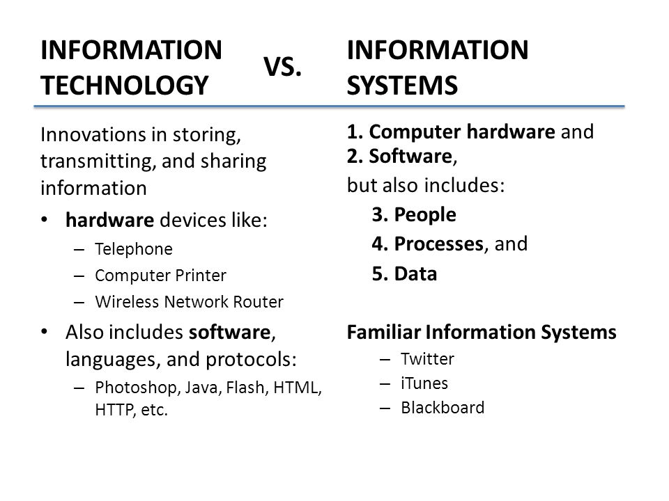 Information Technology System : Mis management information systems syllabus ppt download