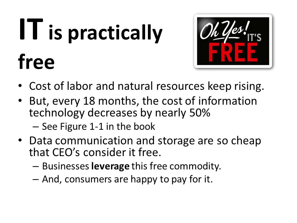 IT is practically free Cost of labor and natural resources keep rising.