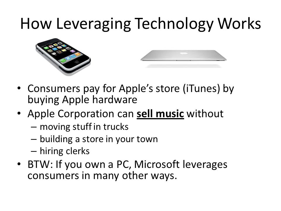 How Leveraging Technology Works